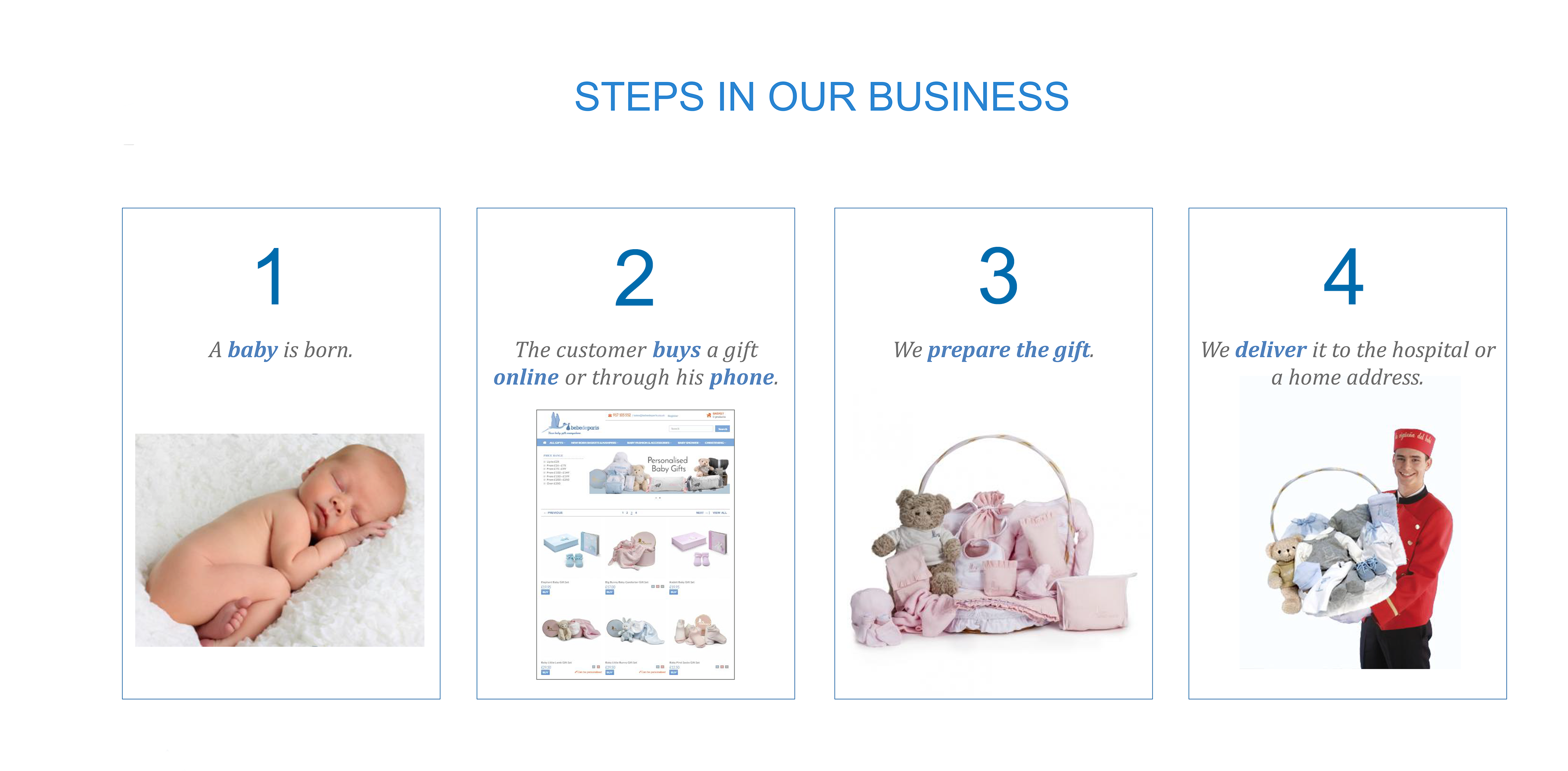 BebedeParis Franchise Steps
